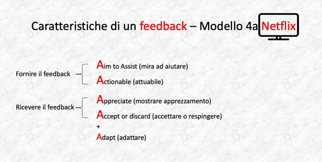 caratteristiche del feedback 4A Netflix
